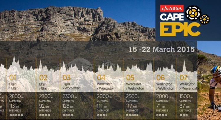 Tugas rumo à Absa Cape Epic 2015