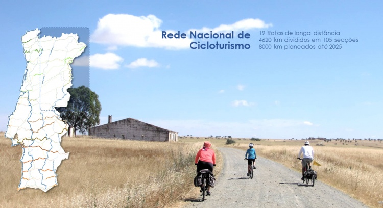 Apoiar o desenvolvimento da Rede Nacional de Cicloturismo